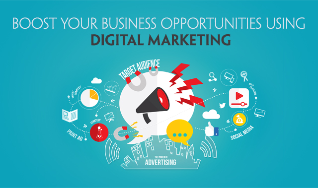 digital marketing companys in chennai